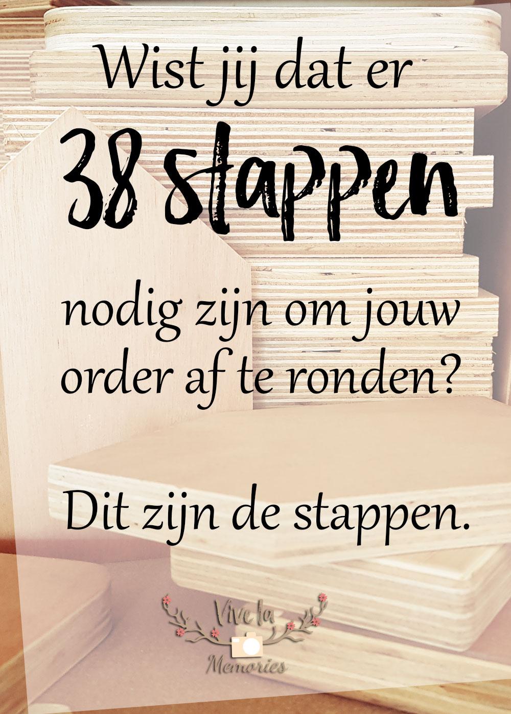 Wist je dat er 38 stappen nodig zijn om jouw order af te ronden? Dit zijn de stappen.